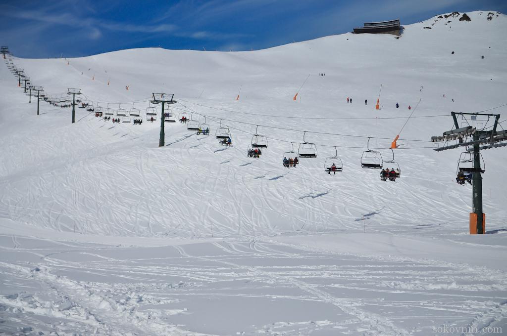 Горы Пиренеи, подъёмники в Андорре