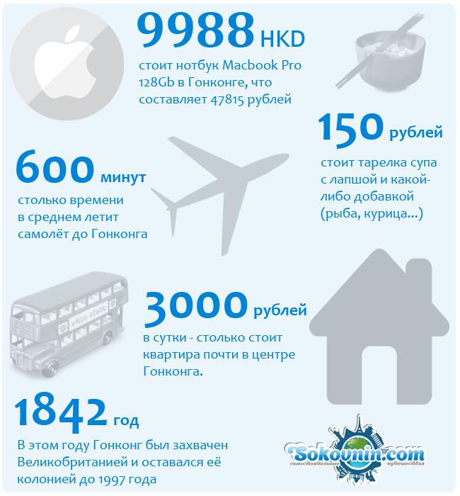 infografika-hongkong