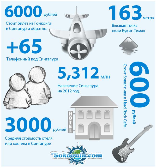 infografika-singapore