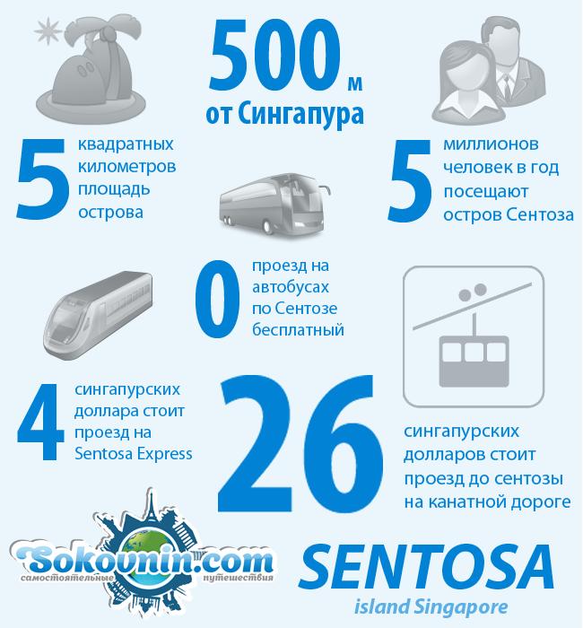 infografika-sentosa